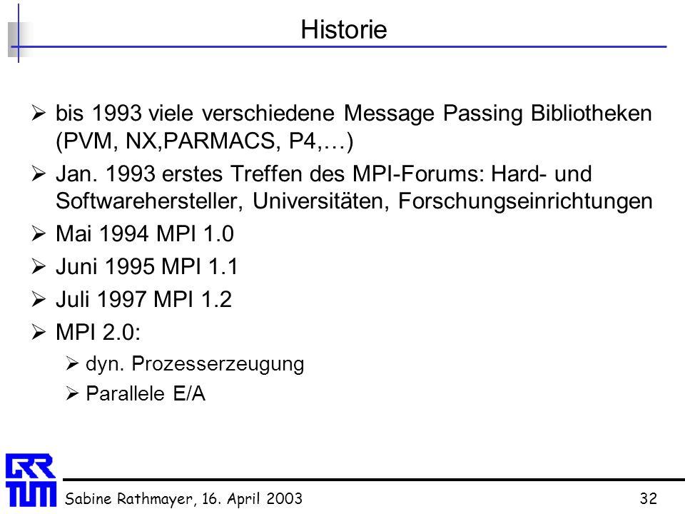 Historie bis 1993 viele verschiedene Message Passing Bibliotheken (PVM, NX,PARMACS, P4,…)