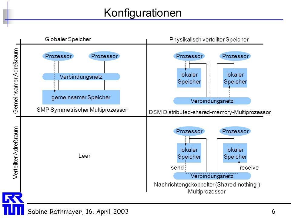 Konfigurationen Prozessor Verbindungsnetz gemeinsamer Speicher