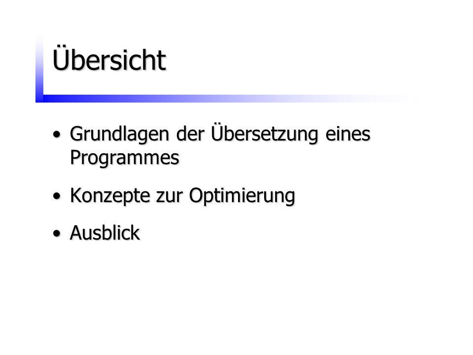 Übersicht Grundlagen der Übersetzung eines Programmes