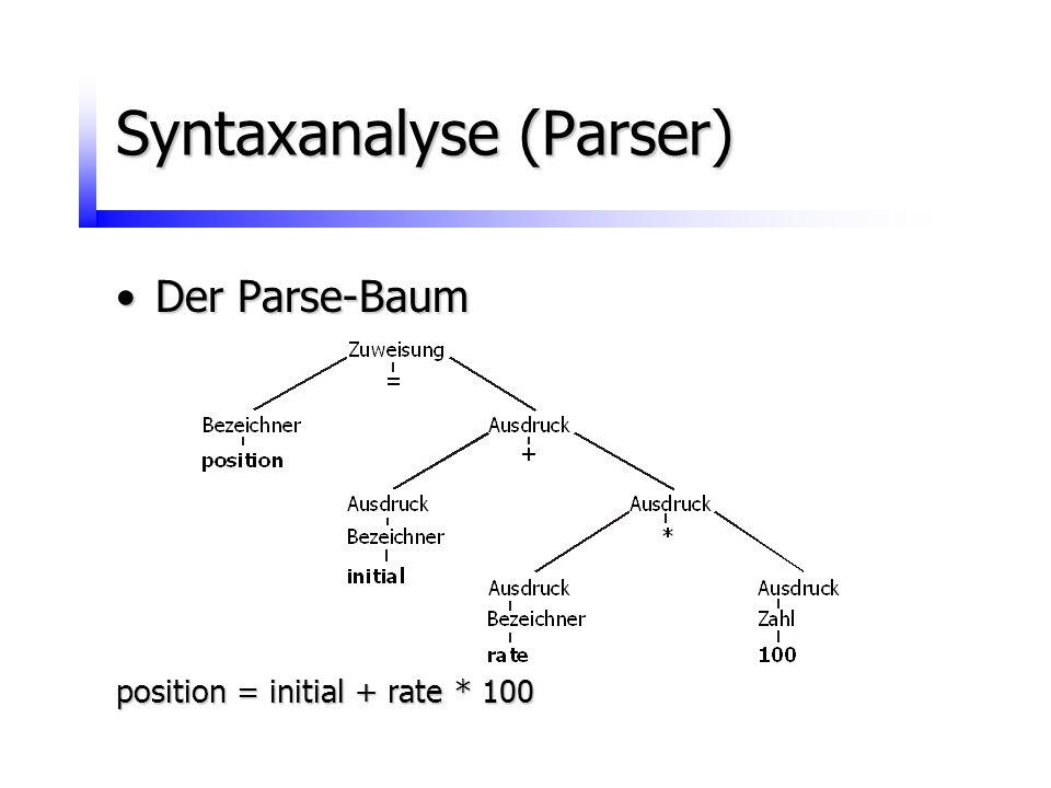 Syntaxanalyse (Parser)