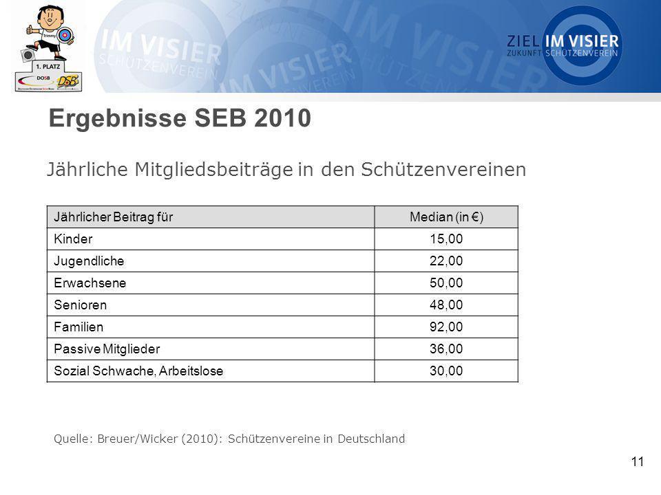 Ergebnisse SEB 2010 Jährliche Mitgliedsbeiträge in den Schützenvereinen. Jährlicher Beitrag für. Median (in €)