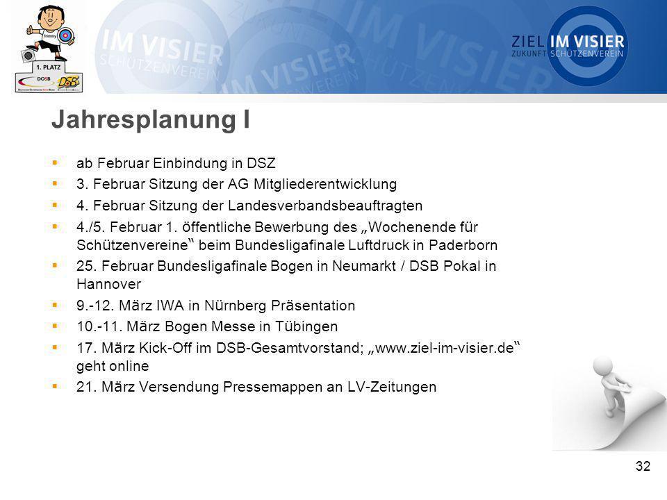 Jahresplanung I ab Februar Einbindung in DSZ