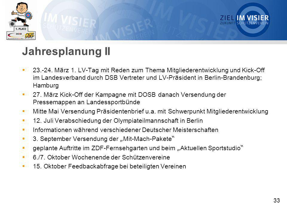 Jahresplanung II