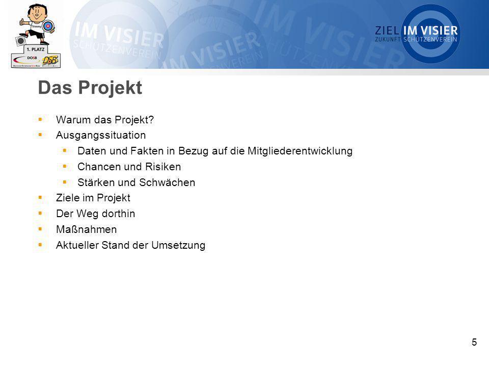 Das Projekt Warum das Projekt Ausgangssituation