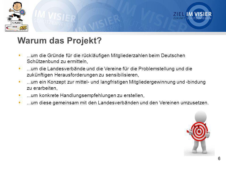 Warum das Projekt …um die Gründe für die rückläufigen Mitgliederzahlen beim Deutschen Schützenbund zu ermitteln,