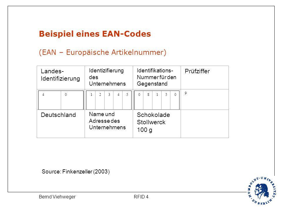 Beispiel eines EAN-Codes