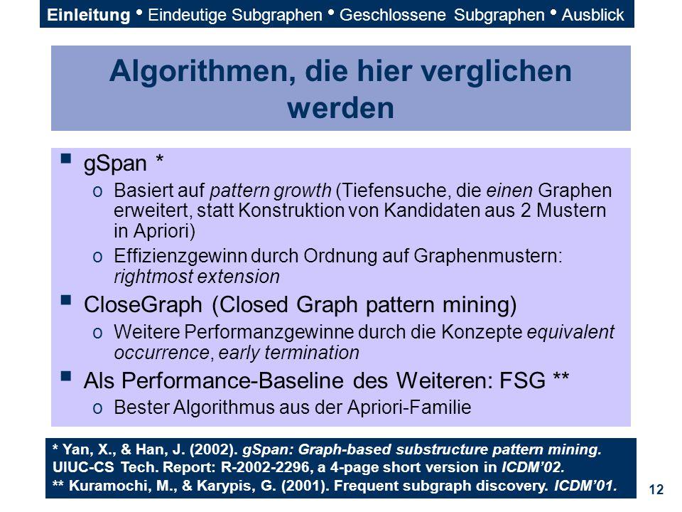 Algorithmen, die hier verglichen werden