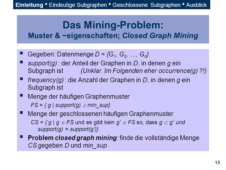 Das Mining-Problem: Muster & ~eigenschaften; Closed Graph Mining