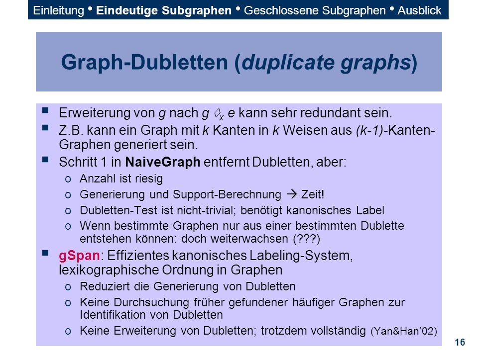Graph-Dubletten (duplicate graphs)