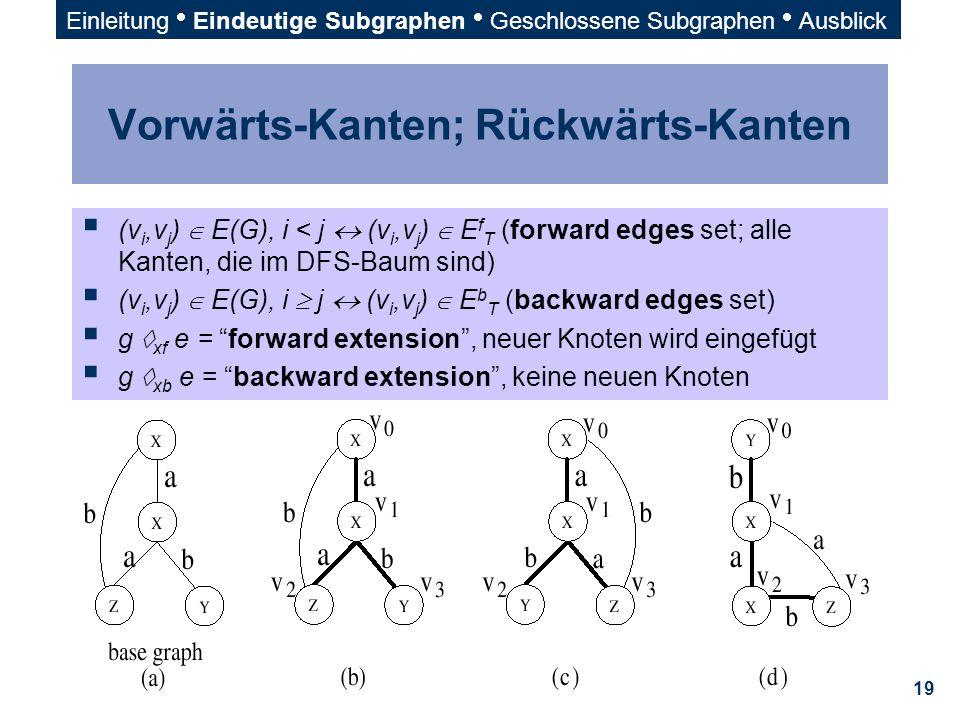 Vorwärts-Kanten; Rückwärts-Kanten