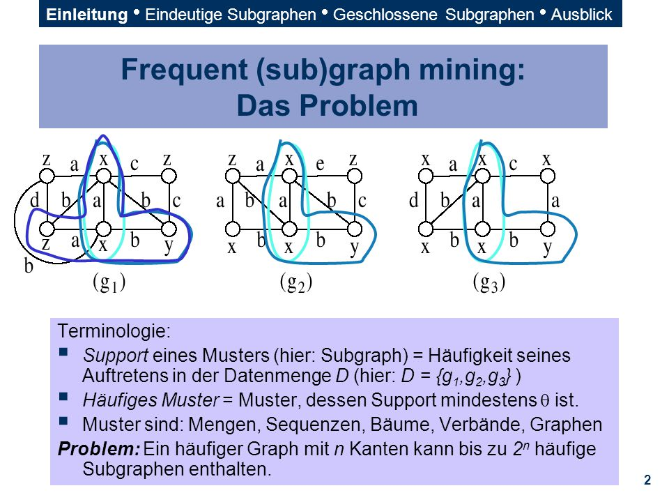 Frequent (sub)graph mining: Das Problem