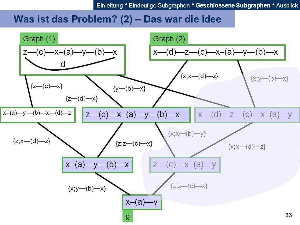 Was ist das Problem (2) – Das war die Idee