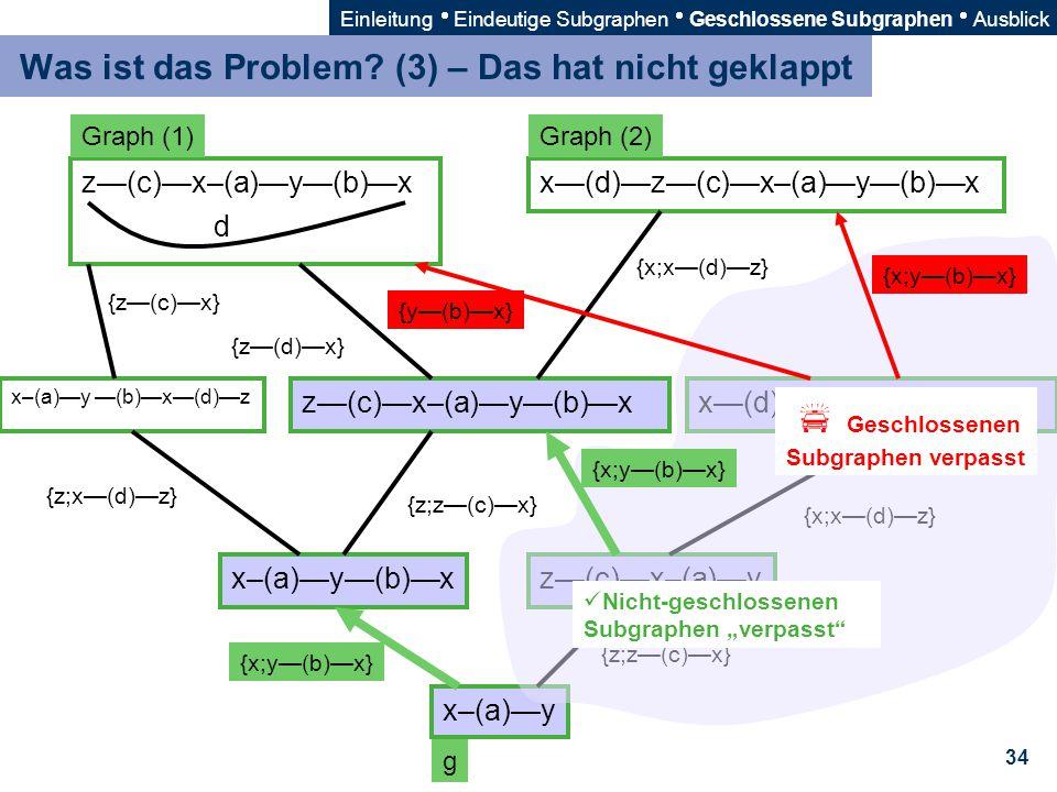 Was ist das Problem (3) – Das hat nicht geklappt