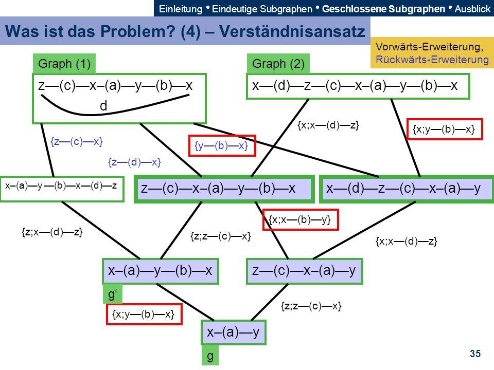 Was ist das Problem (4) – Verständnisansatz