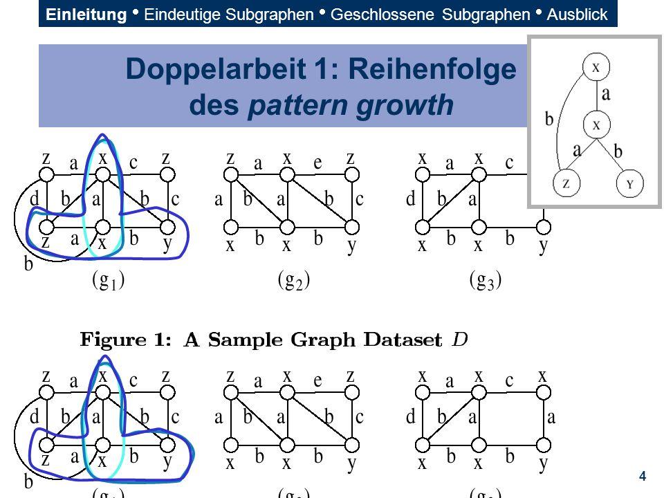 Doppelarbeit 1: Reihenfolge des pattern growth