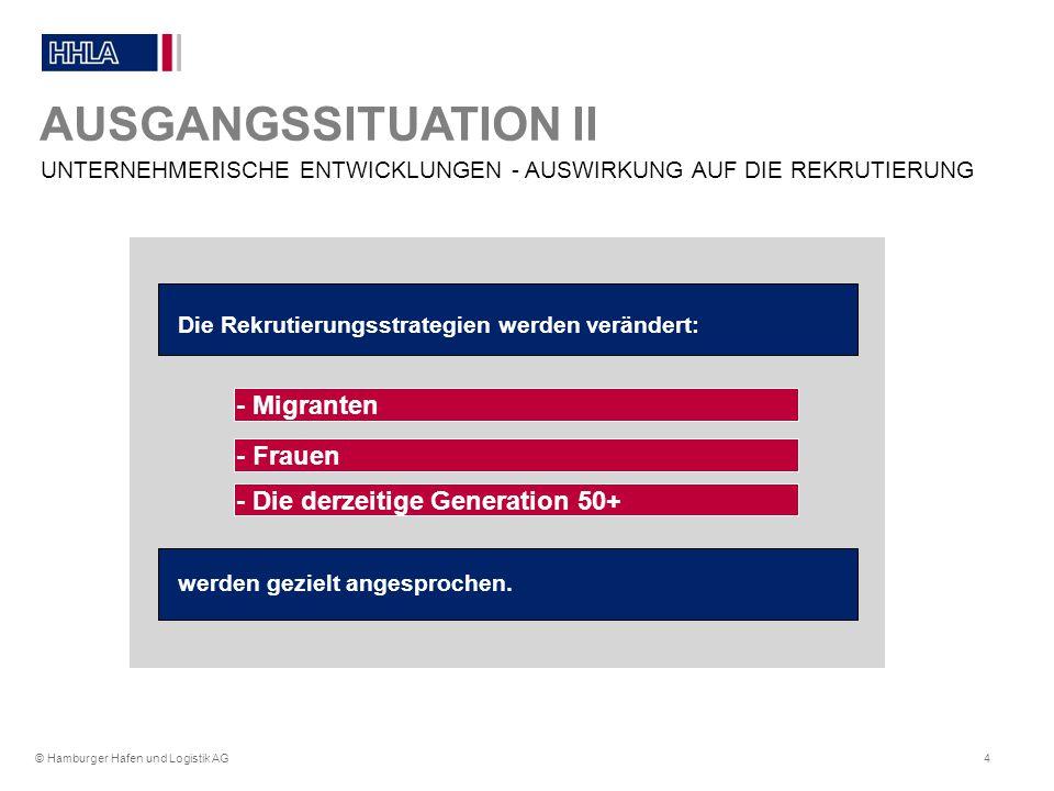 AUSGANGSSITUATION II - Migranten - Frauen