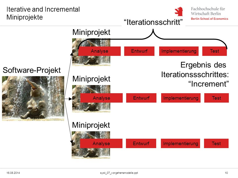 Iterative and Incremental Miniprojekte