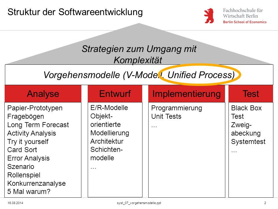 Struktur der Softwareentwicklung