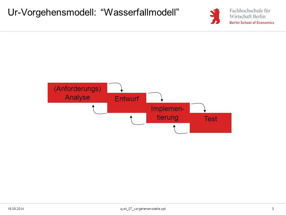Ur-Vorgehensmodell: Wasserfallmodell