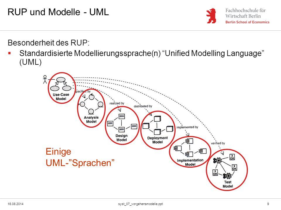 RUP und Modelle - UML Einige UML- Sprachen Besonderheit des RUP: