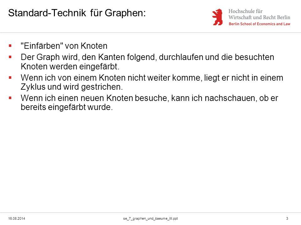 Standard-Technik für Graphen: