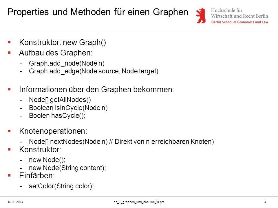 Properties und Methoden für einen Graphen