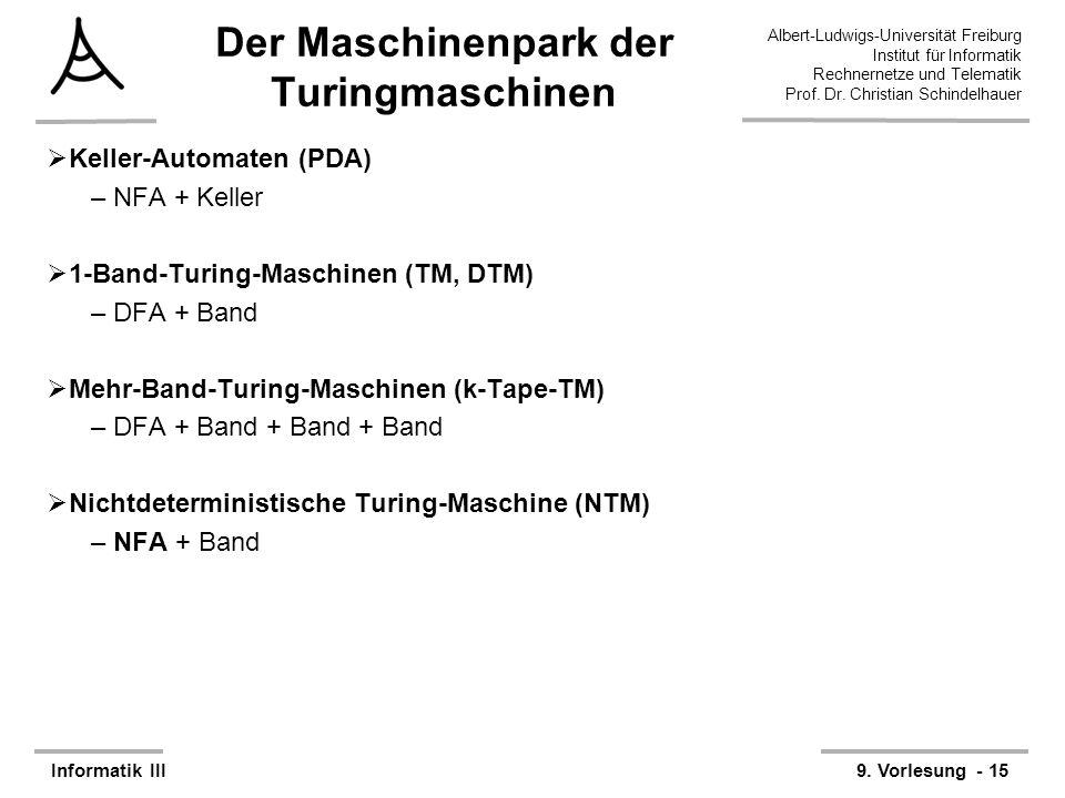 Der Maschinenpark der Turingmaschinen