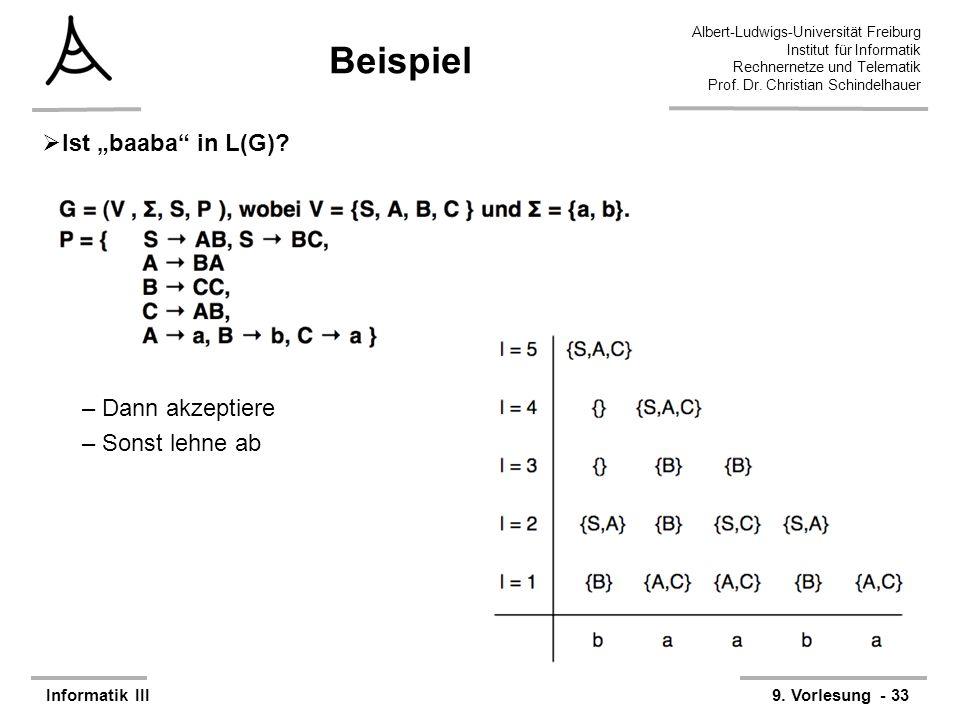"""Beispiel Ist """"baaba in L(G) Dann akzeptiere Sonst lehne ab"""