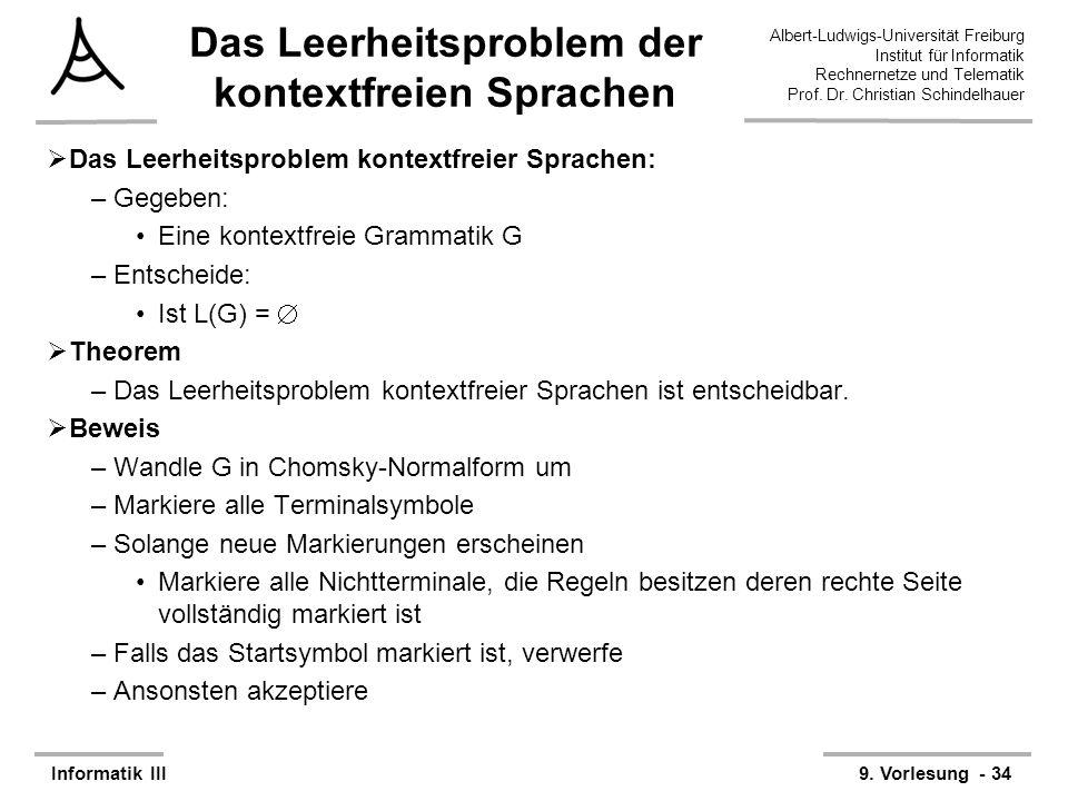Das Leerheitsproblem der kontextfreien Sprachen