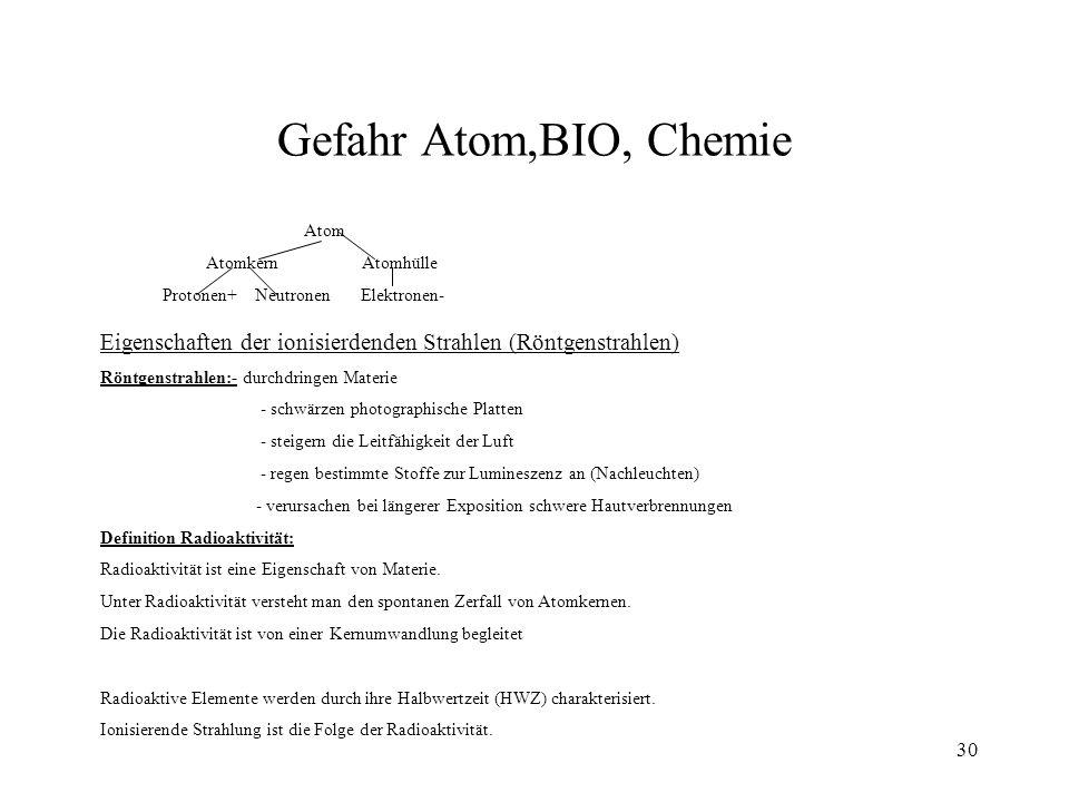 Gefahr Atom,BIO, Chemie Atom. Atomkern Atomhülle. Protonen+ Neutronen Elektronen-
