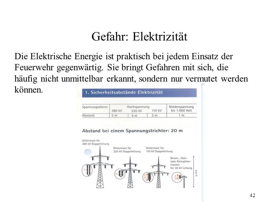 Gefahr: Elektrizität
