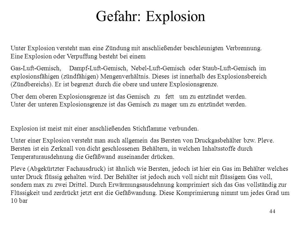 Gefahr: Explosion