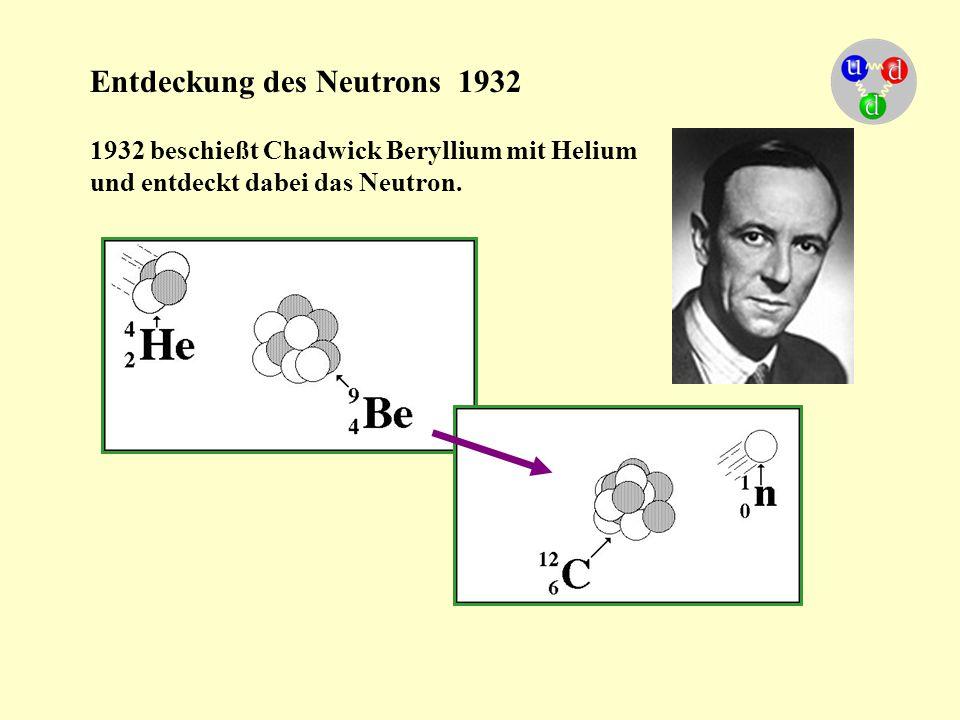 Entdeckung des Neutrons 1932