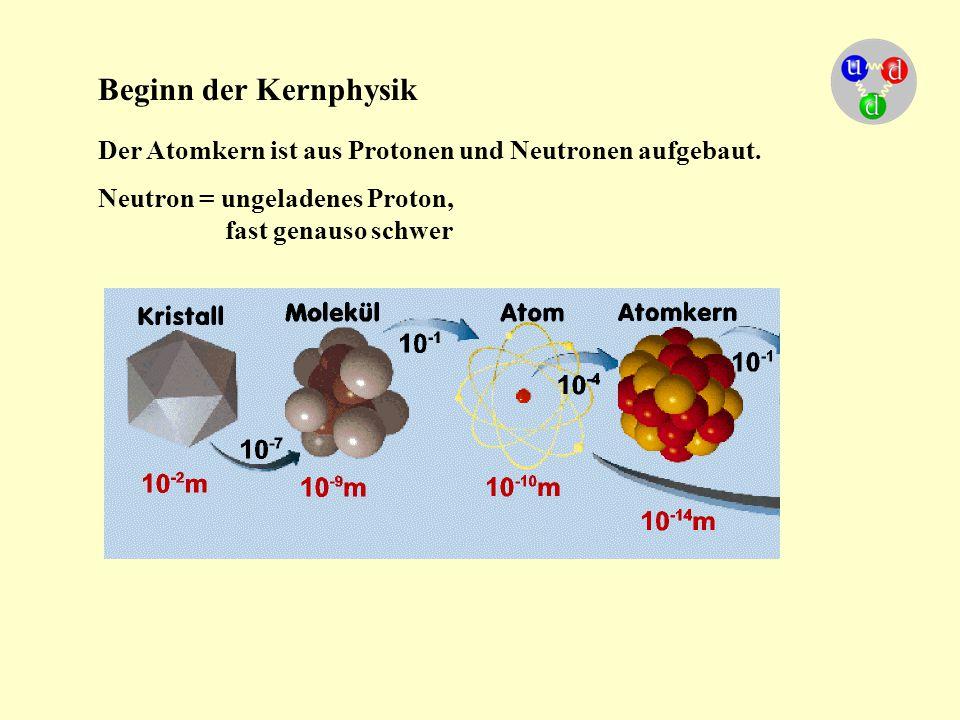 Beginn der Kernphysik Der Atomkern ist aus Protonen und Neutronen aufgebaut. Neutron = ungeladenes Proton,