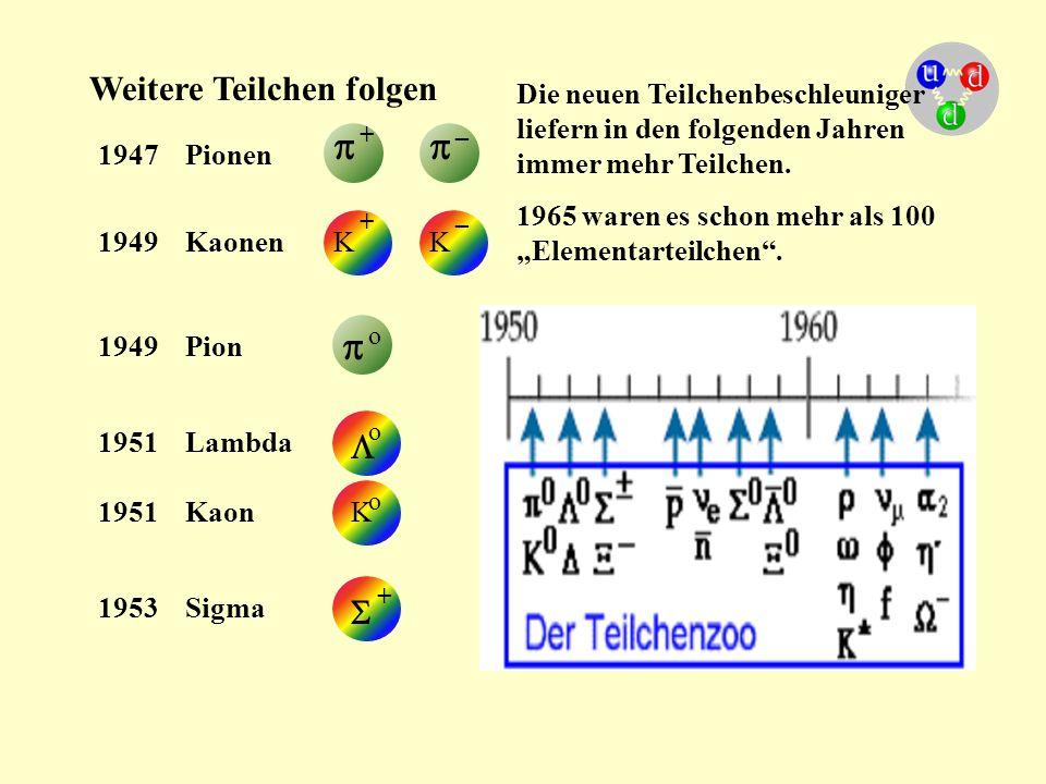 p p p Weitere Teilchen folgen K L S