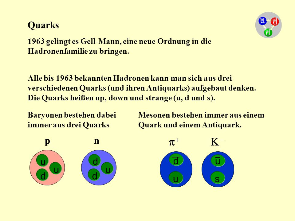 p+ K- Quarks d u p d u n u d s u