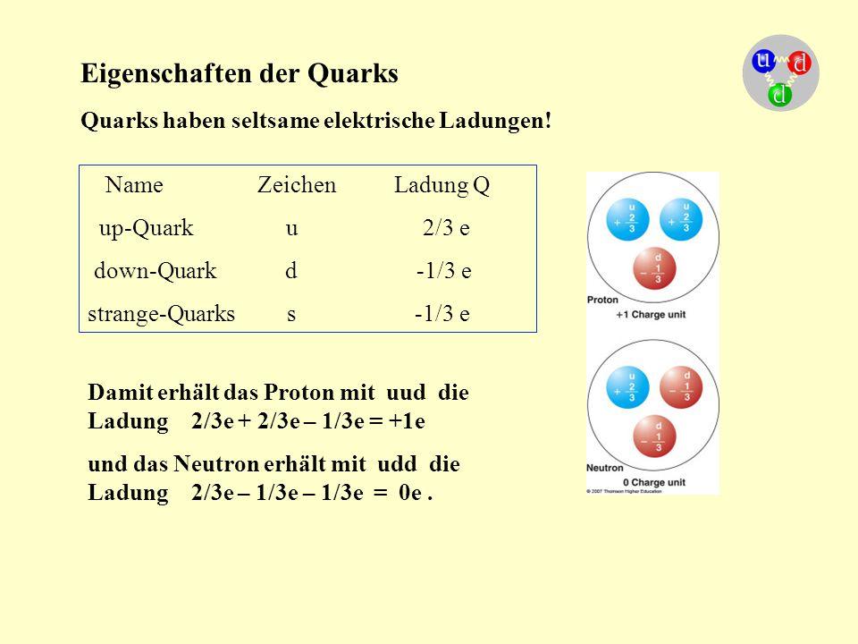 Eigenschaften der Quarks