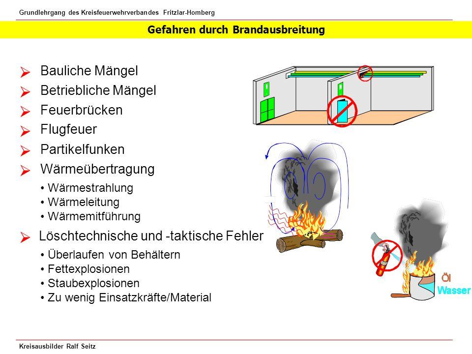 Gefahren durch Brandausbreitung
