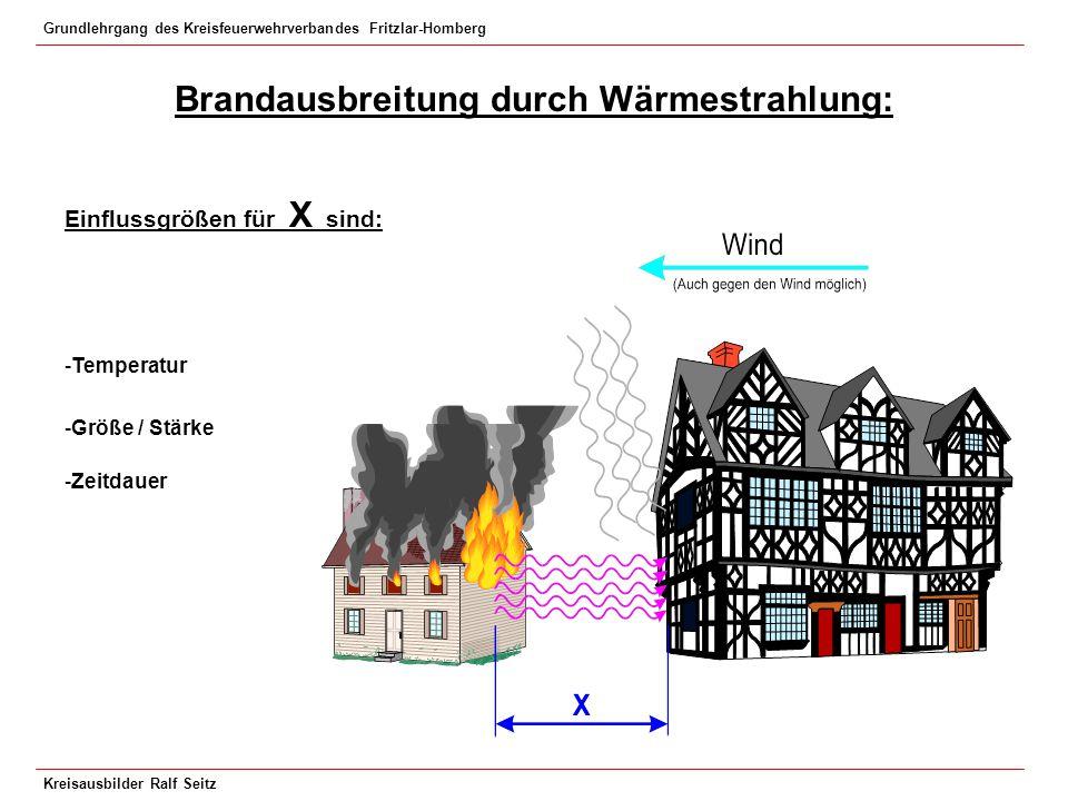 Brandausbreitung durch Wärmestrahlung: