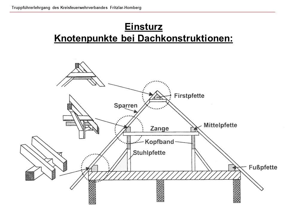 Einsturz Knotenpunkte bei Dachkonstruktionen: