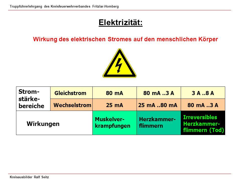 Wirkung des elektrischen Stromes auf den menschlichen Körper