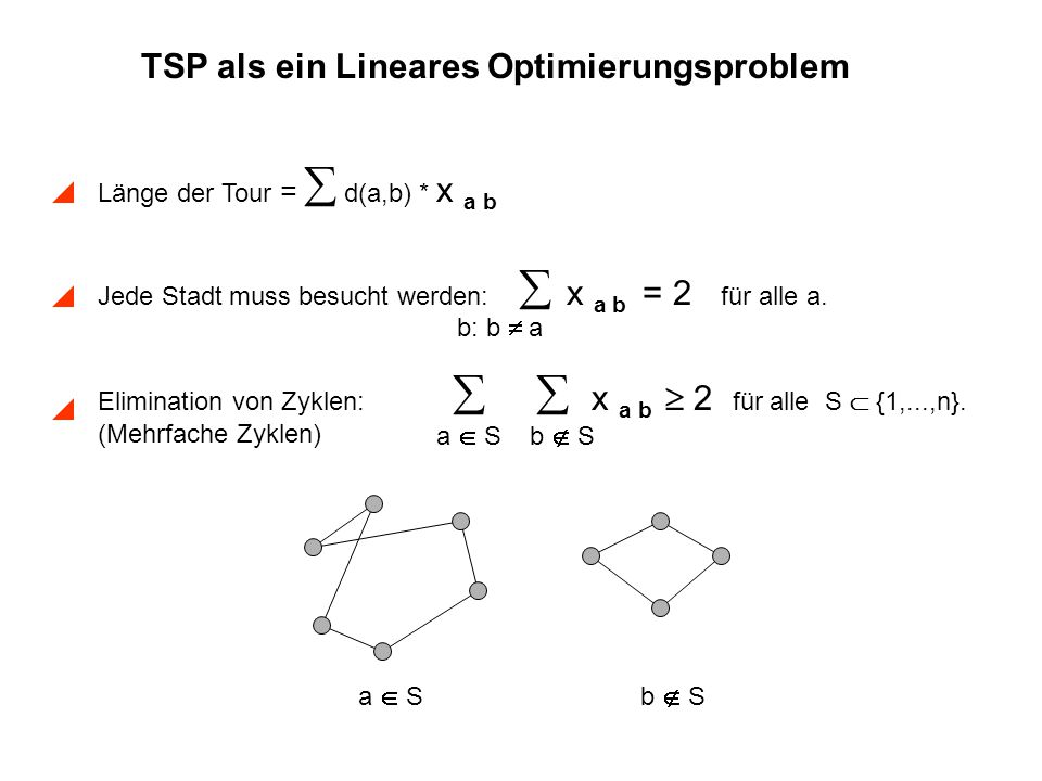 TSP als ein Lineares Optimierungsproblem