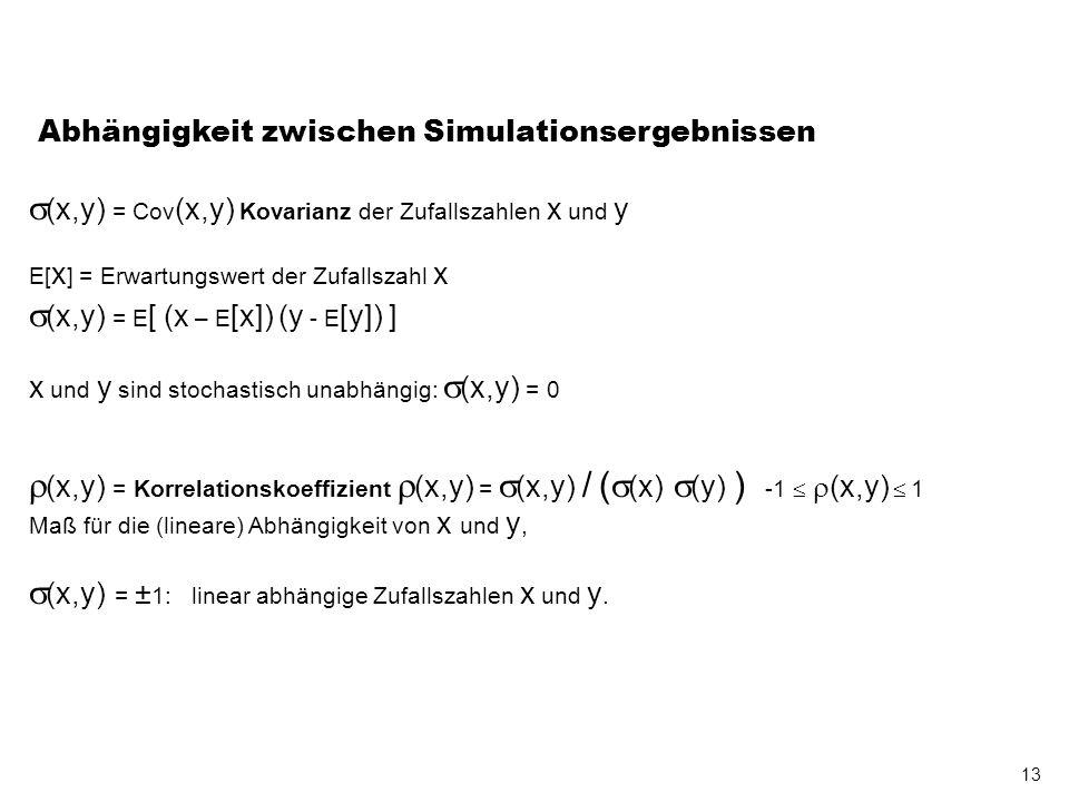 (x,y) = Cov(x,y) Kovarianz der Zufallszahlen x und y