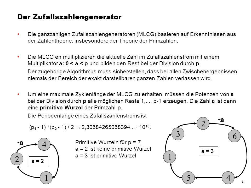 ·a 2 3 6 ·a 4 1 2 1 5 4 Der Zufallszahlengenerator