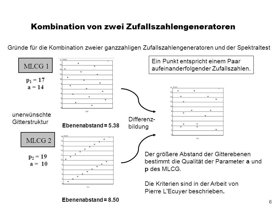 MLCG 1 MLCG 2 Kombination von zwei Zufallszahlengeneratoren