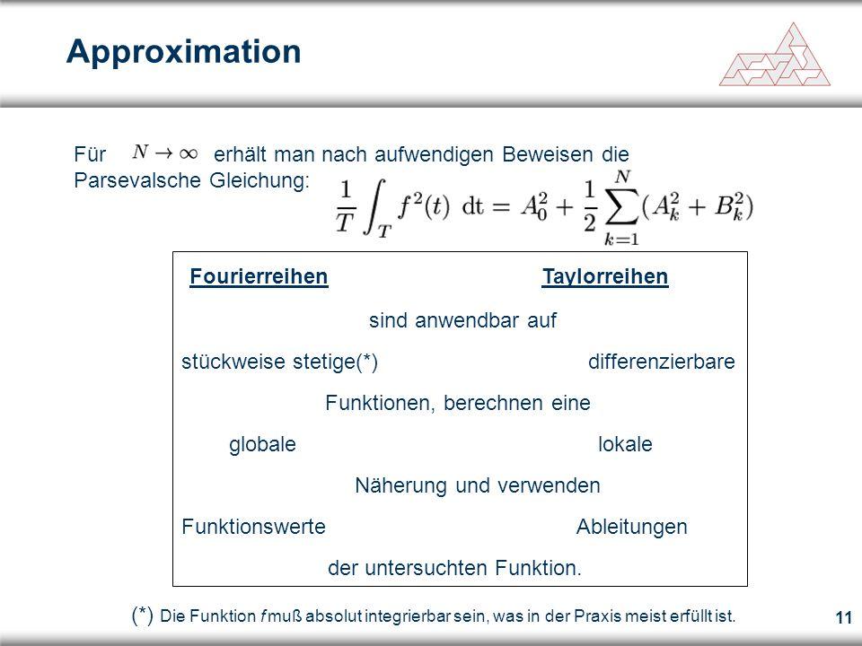 Approximation Fourierreihen Taylorreihen