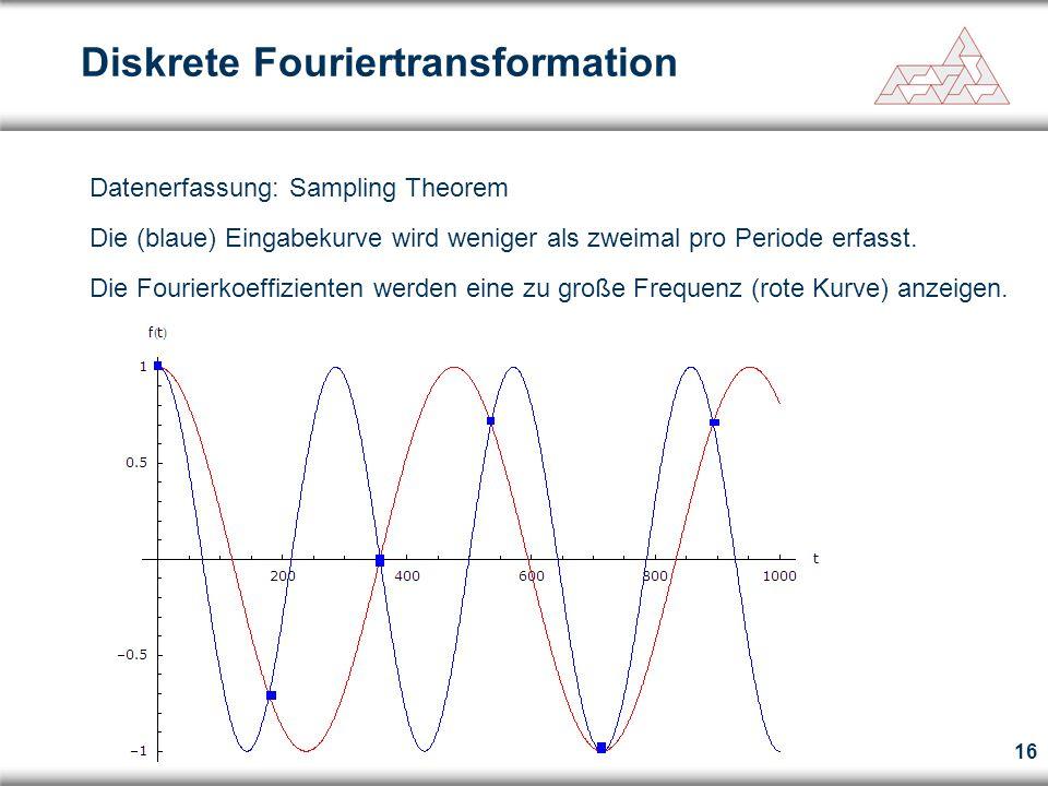 Diskrete Fouriertransformation