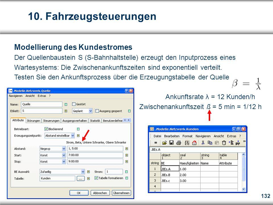 10. Fahrzeugsteuerungen Modellierung des Kundestromes