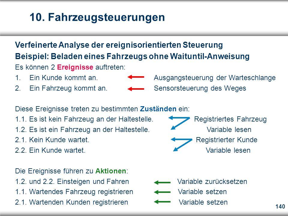 10. Fahrzeugsteuerungen Verfeinerte Analyse der ereignisorientierten Steuerung. Beispiel: Beladen eines Fahrzeugs ohne Waituntil-Anweisung.