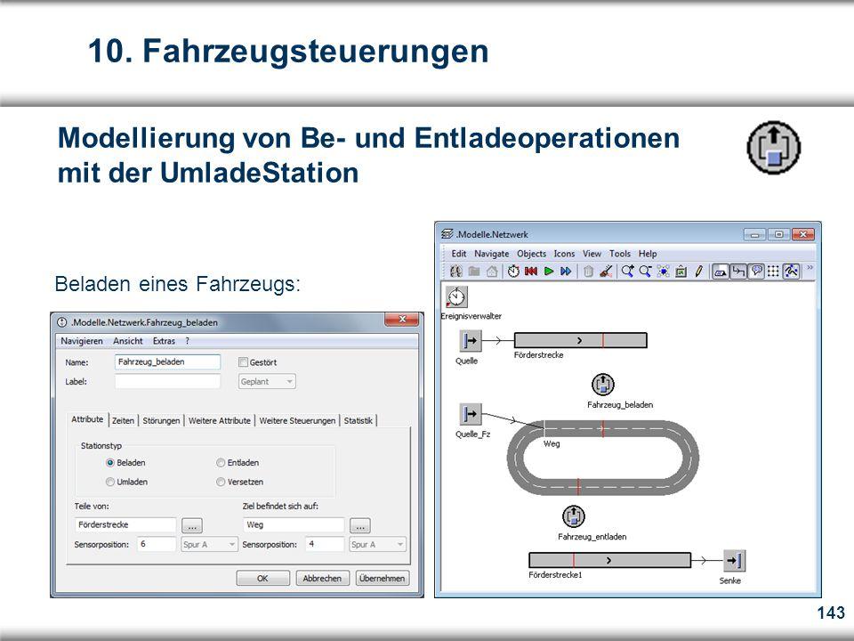 10. Fahrzeugsteuerungen Modellierung von Be- und Entladeoperationen mit der UmladeStation.